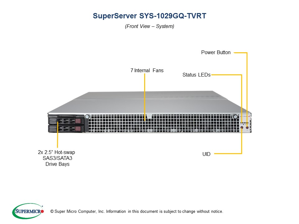 Supermicro SYS-1029GQ-TVRT  completed system required