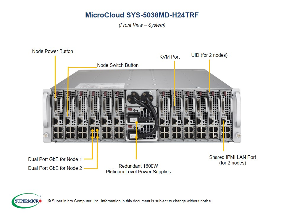 Supermicro MicroCloud SYS-5038MD-H24TRF: 24 servers in 3U, max. 24 times: 2xSATA 2.5/3.5inch, 4 x DDR-4, redundant PSU