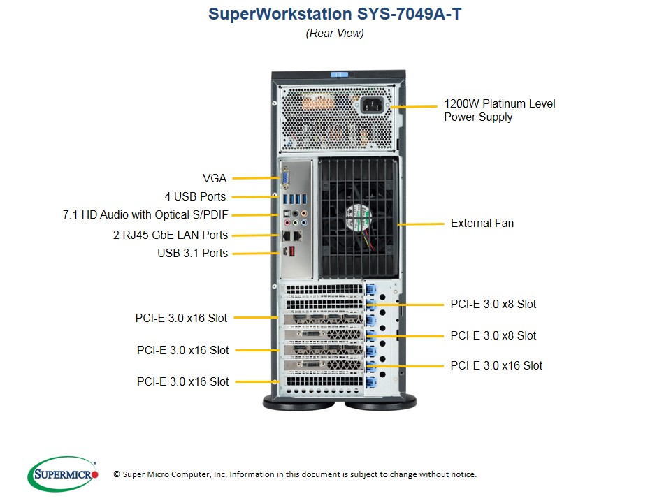 SUPERMICRO SYS-7049A-T BLACK - 4U Workstation for Virtualization and Multi Tasking